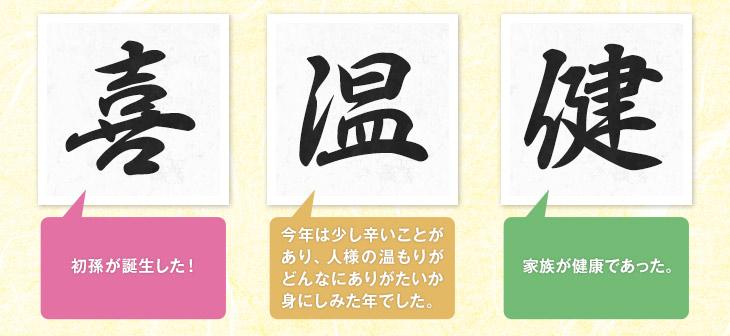 自分を漢字一文字で表すと?の回答15選 ...